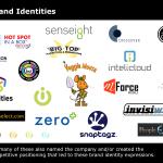 Brand ID 3 - Legacy