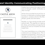 Castle Arch Logo Positioning - Legacy