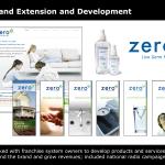 Zero+ - Legacy